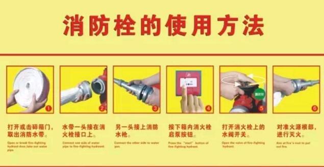 常见消防器材的使用 公司的室内消防栓内有:水带一根;枪头;启泵